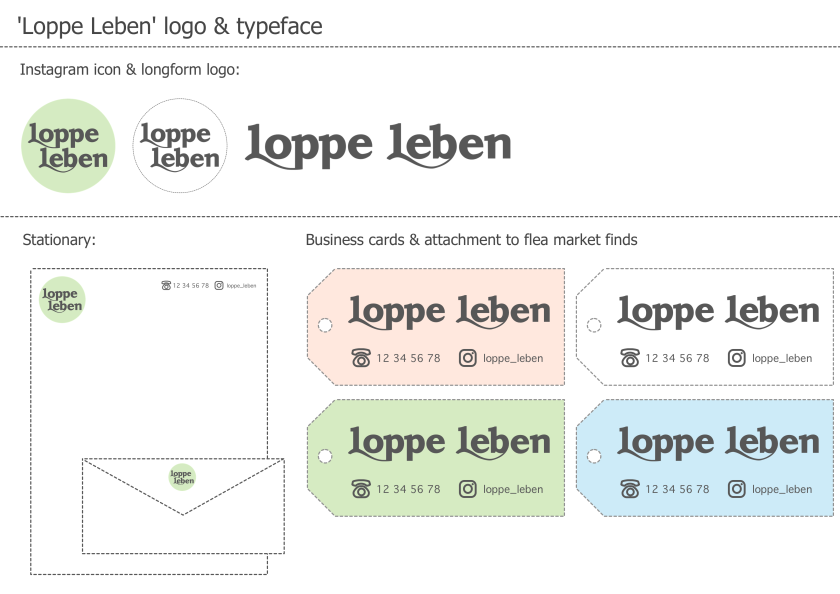 Loppe Leben for WordPress